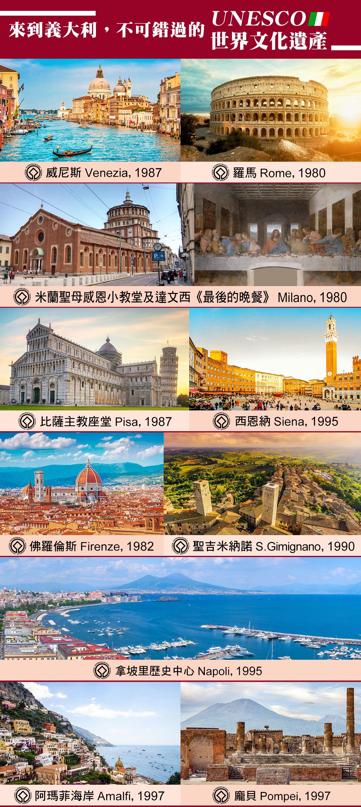 義大利不可錯過的10大世界文化遺產